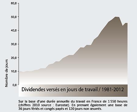 dividendes-1.png